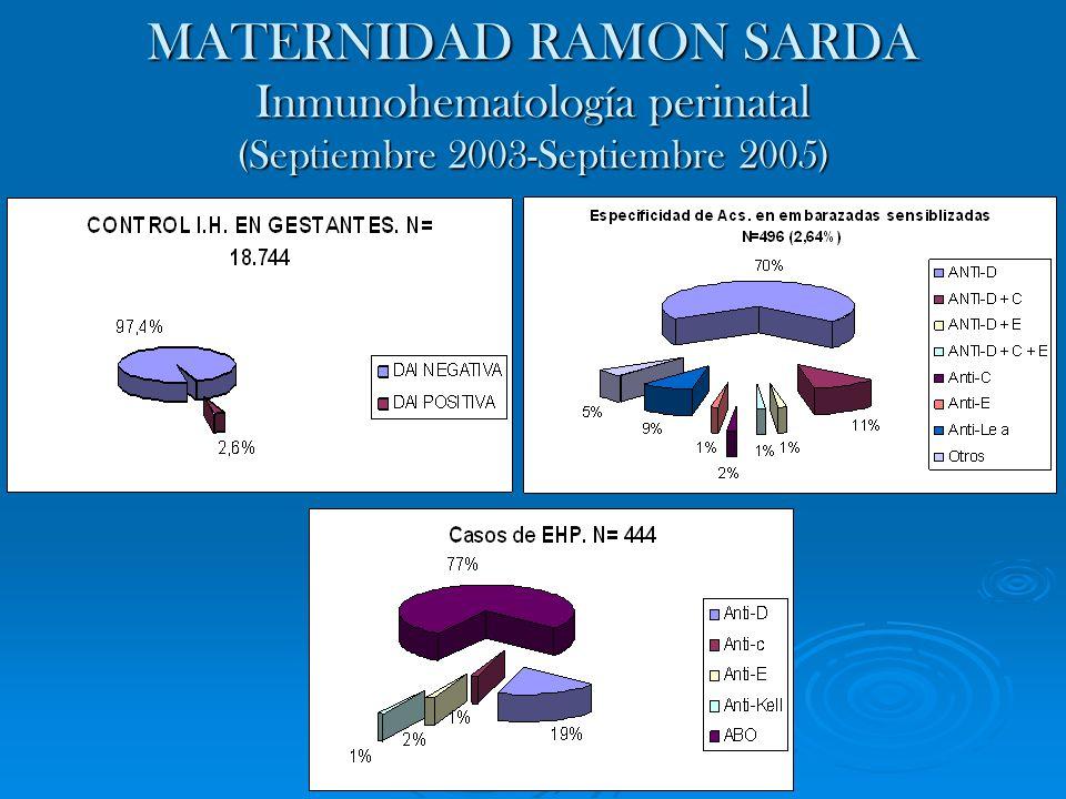 MATERNIDAD RAMON SARDA Inmunohematología perinatal (Septiembre 2003-Septiembre 2005)