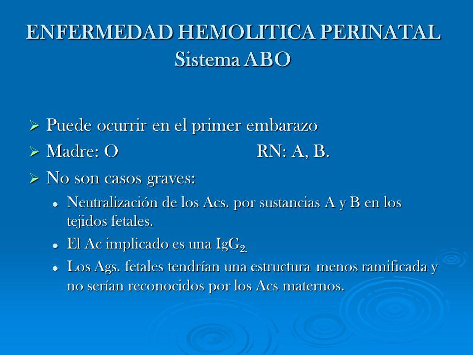 ENFERMEDAD HEMOLITICA PERINATAL Sistema ABO