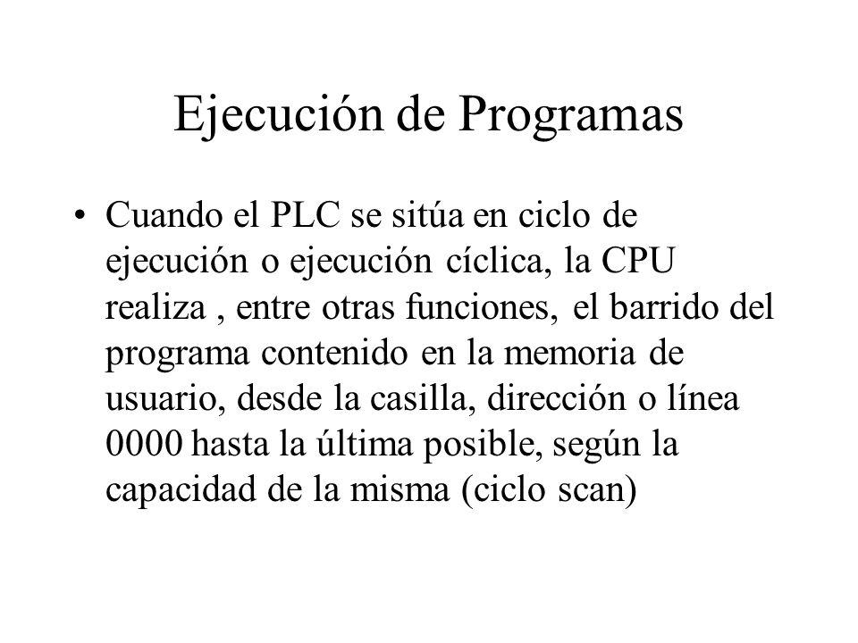 Ejecución de Programas