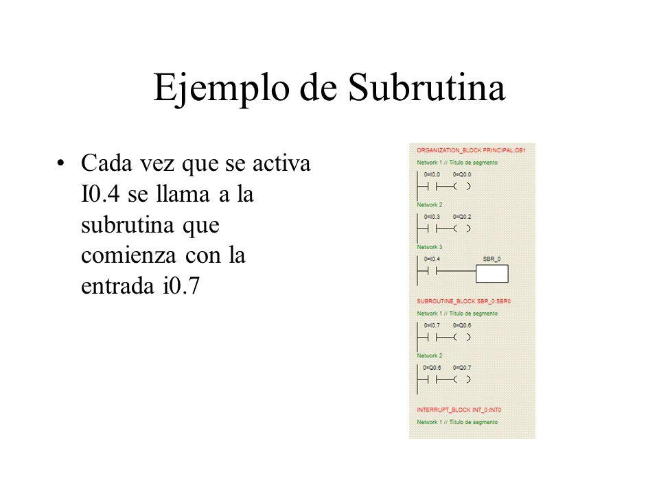 Ejemplo de Subrutina Cada vez que se activa I0.4 se llama a la subrutina que comienza con la entrada i0.7.