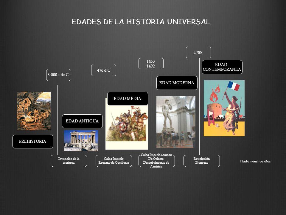 EDADES DE LA HISTORIA UNIVERSAL