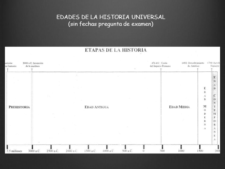 EDADES DE LA HISTORIA UNIVERSAL (sin fechas pregunta de examen)