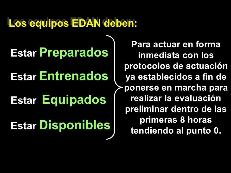 Los equipos EDAN deben: