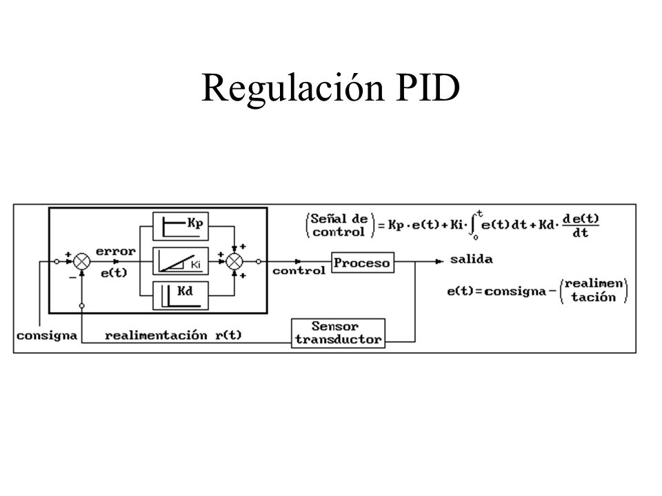 Regulación PID