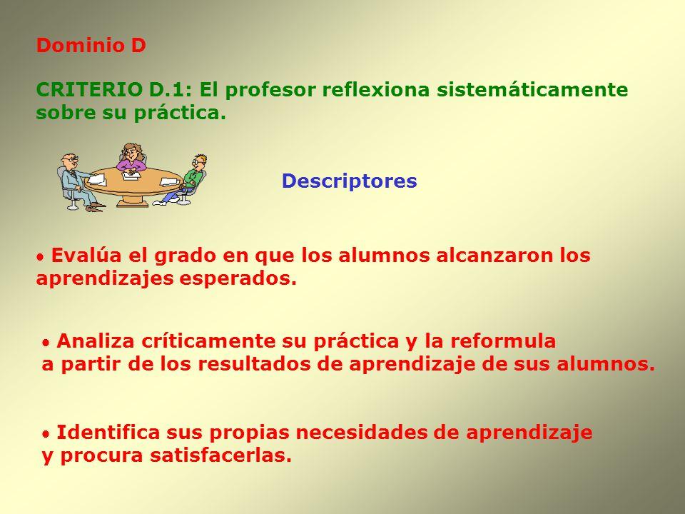 Dominio D CRITERIO D.1: El profesor reflexiona sistemáticamente. sobre su práctica. Descriptores.