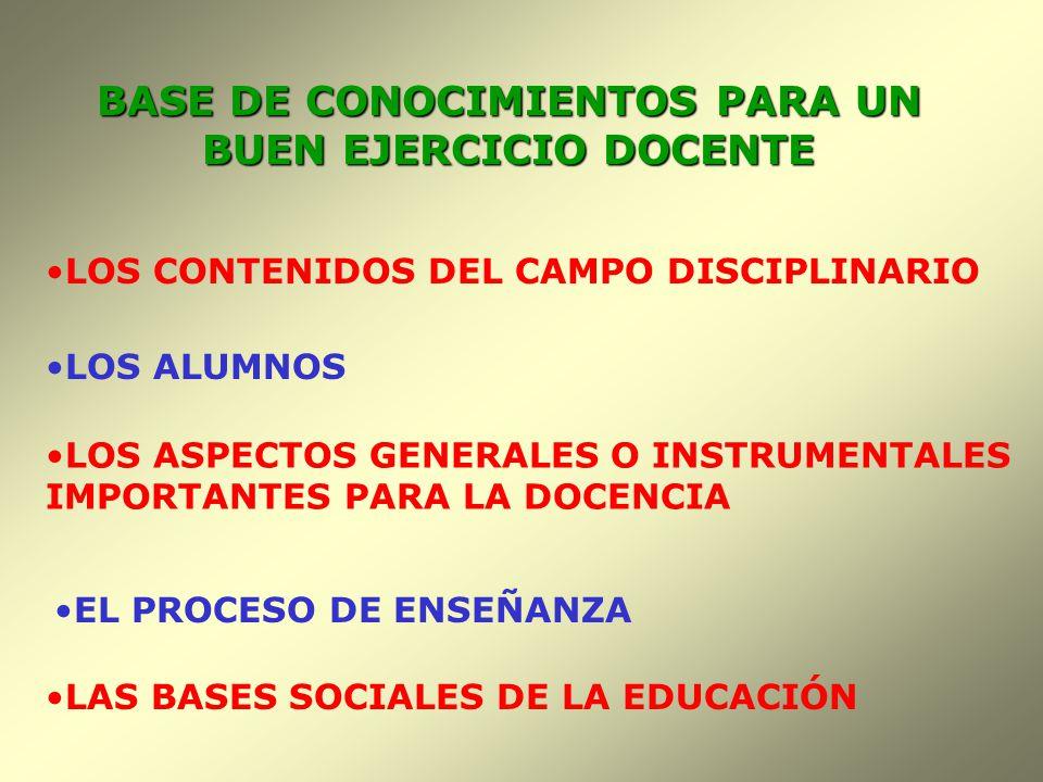 BASE DE CONOCIMIENTOS PARA UN BUEN EJERCICIO DOCENTE