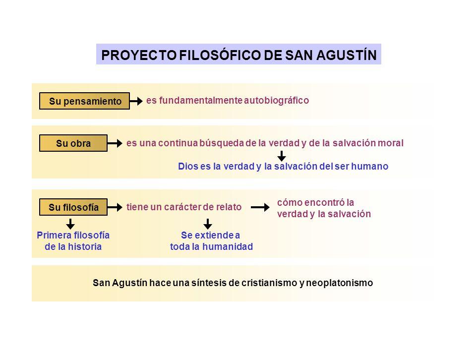 PROYECTO FILOSÓFICO DE SAN AGUSTÍN