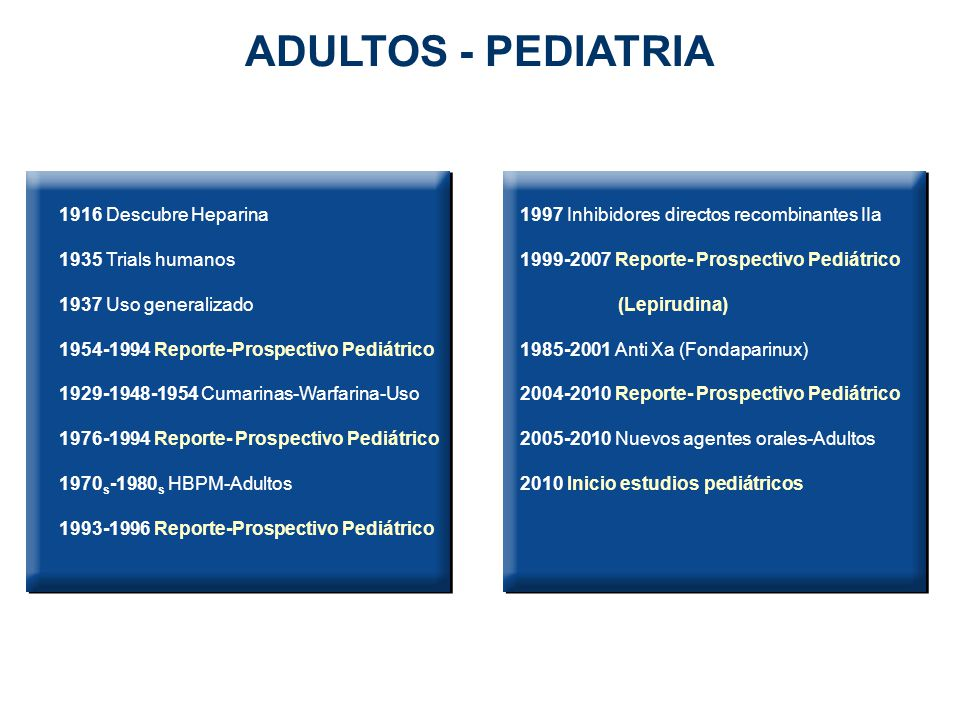 ADULTOS - PEDIATRIA 1916 Descubre Heparina 1935 Trials humanos