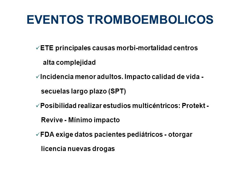 EVENTOS TROMBOEMBOLICOS