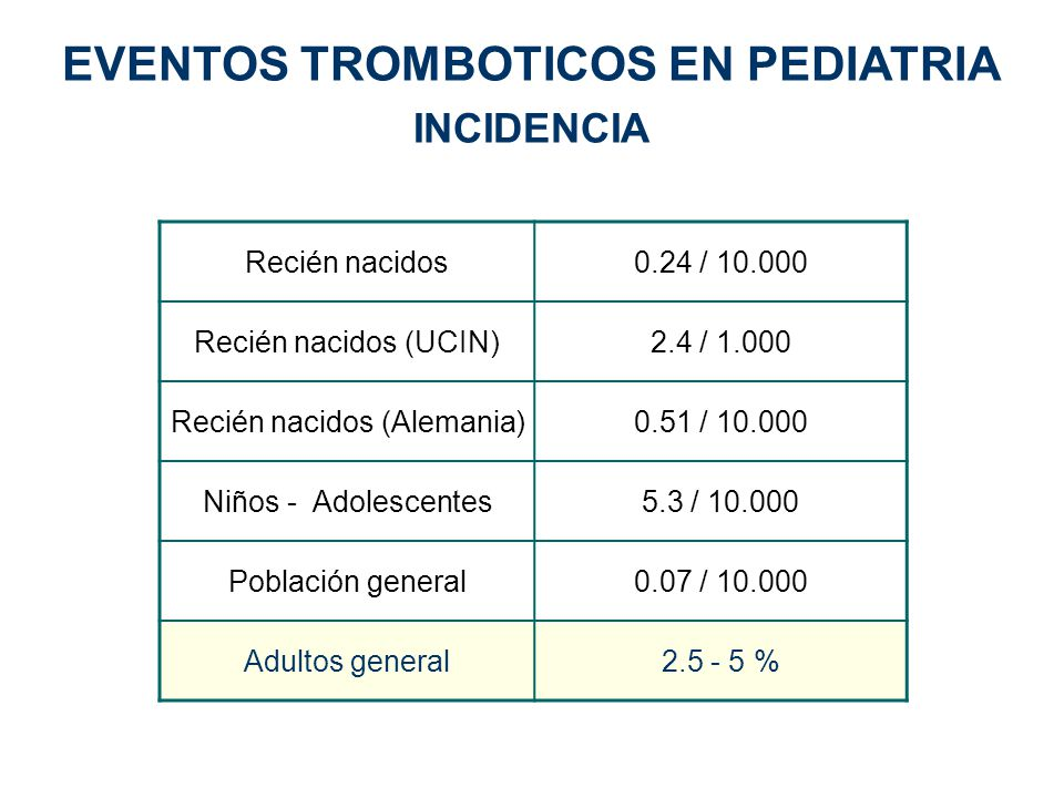 EVENTOS TROMBOTICOS EN PEDIATRIA INCIDENCIA