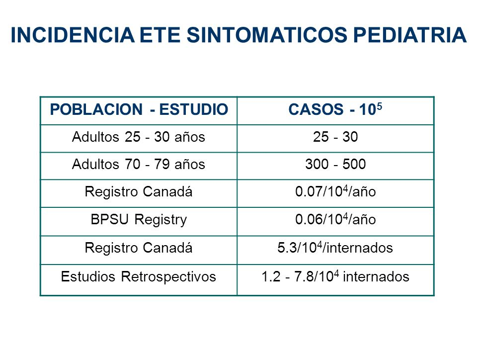 INCIDENCIA ETE SINTOMATICOS PEDIATRIA