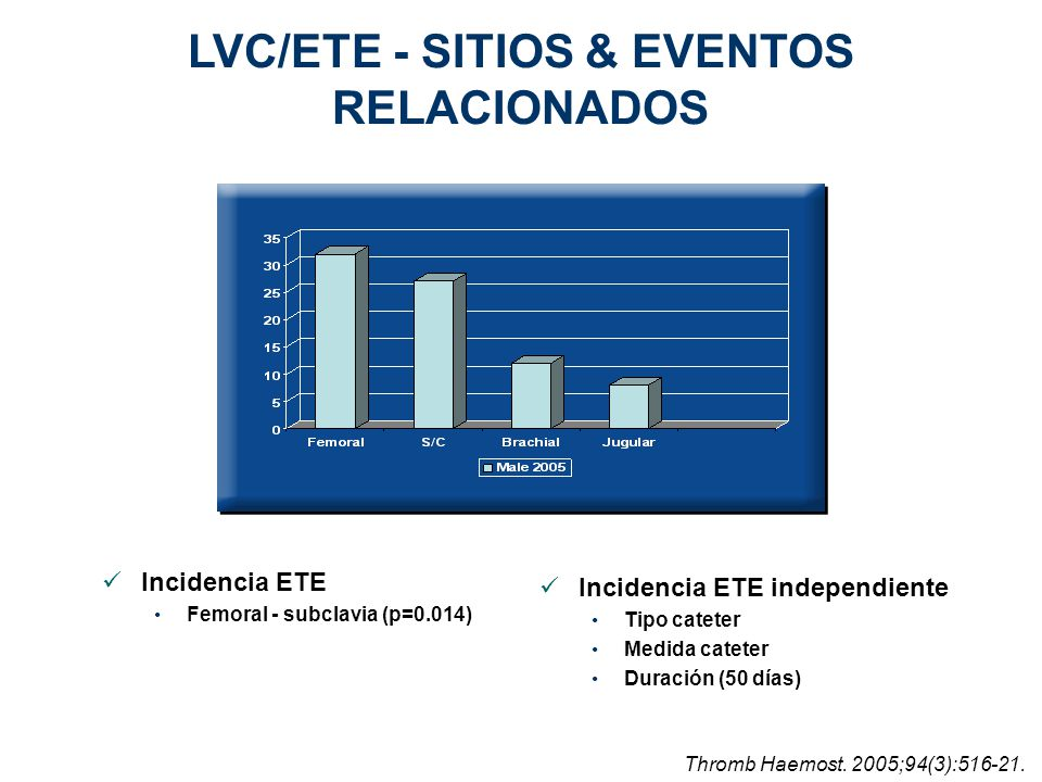 LVC/ETE - SITIOS & EVENTOS RELACIONADOS