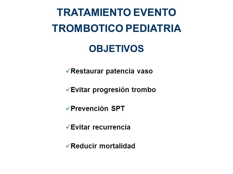 TRATAMIENTO EVENTO TROMBOTICO PEDIATRIA