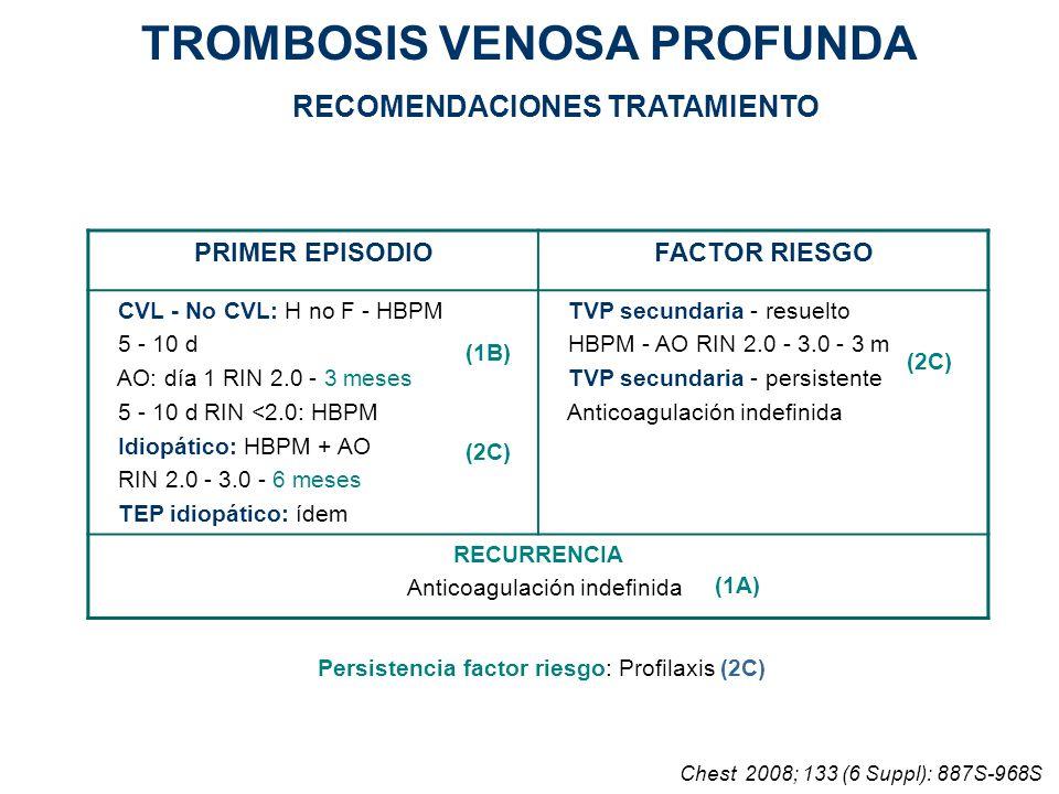 TROMBOSIS VENOSA PROFUNDA RECOMENDACIONES TRATAMIENTO