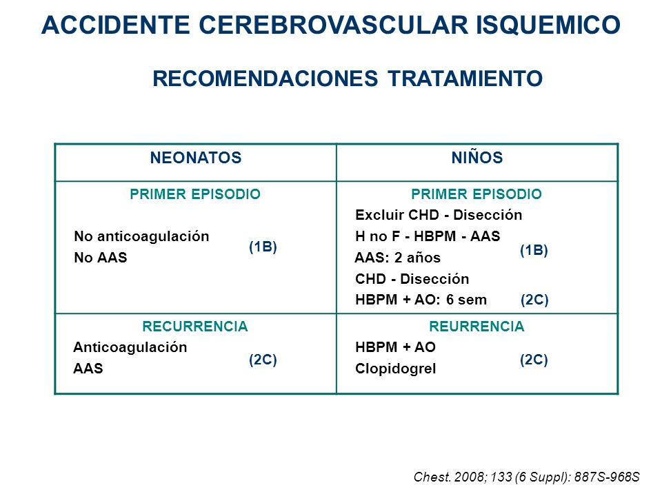ACCIDENTE CEREBROVASCULAR ISQUEMICO RECOMENDACIONES TRATAMIENTO