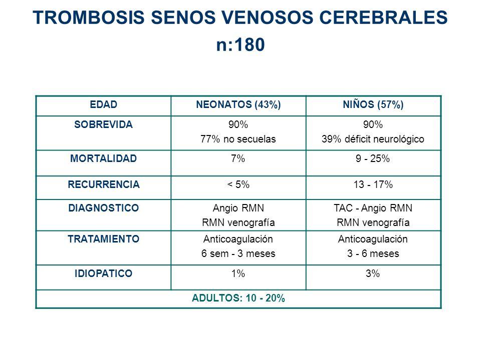 TROMBOSIS SENOS VENOSOS CEREBRALES n:180