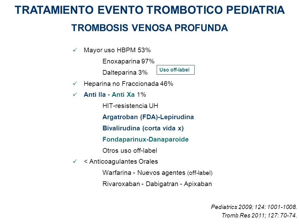 TRATAMIENTO EVENTO TROMBOTICO PEDIATRIA TROMBOSIS VENOSA PROFUNDA