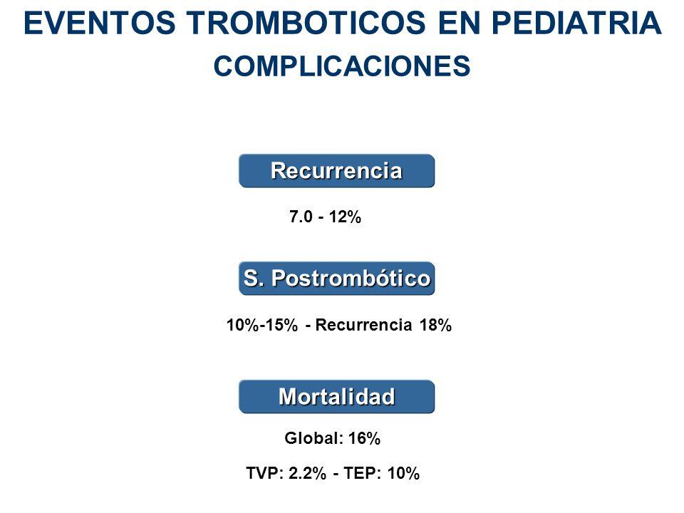 EVENTOS TROMBOTICOS EN PEDIATRIA COMPLICACIONES