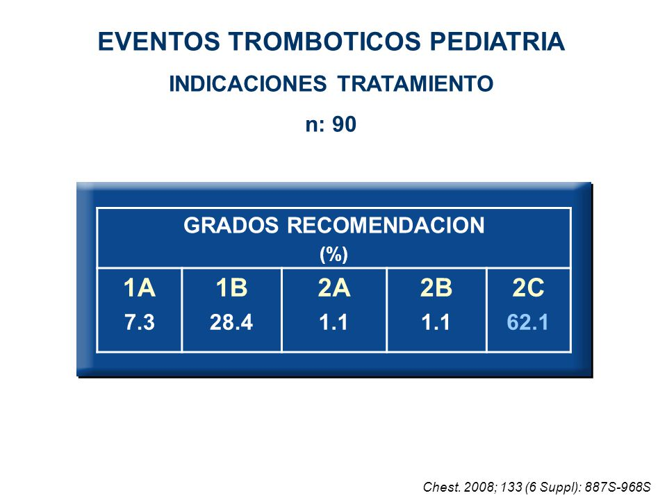 EVENTOS TROMBOTICOS PEDIATRIA INDICACIONES TRATAMIENTO