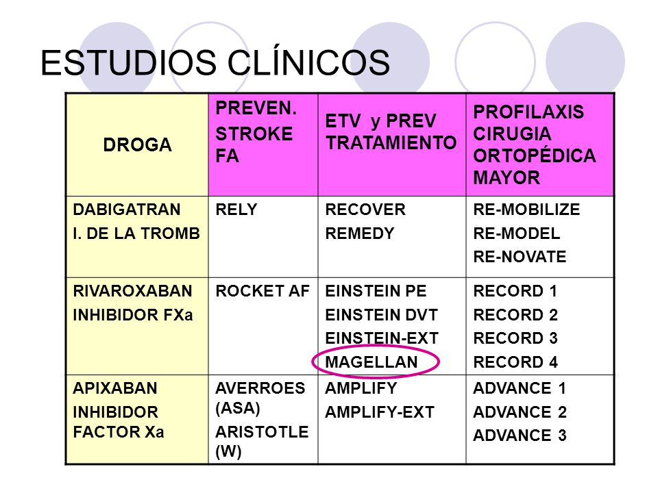 ESTUDIOS CLÍNICOS PREVEN. PROFILAXIS CIRUGIA ORTOPÉDICA MAYOR
