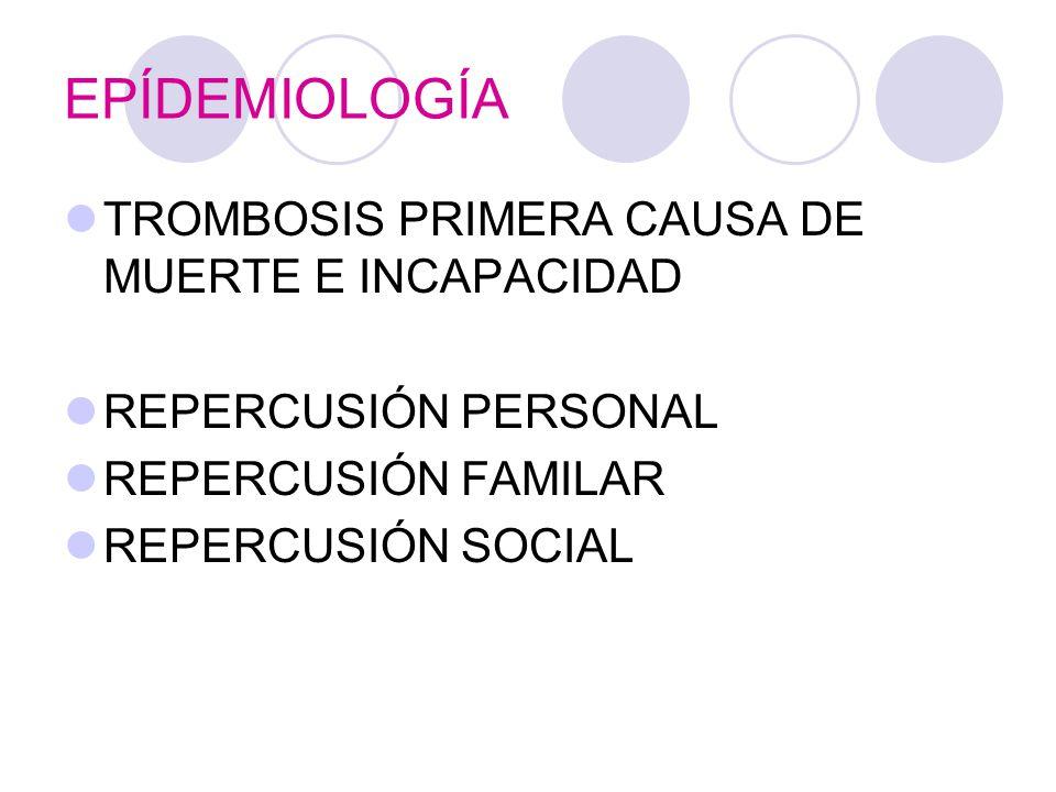 EPÍDEMIOLOGÍA TROMBOSIS PRIMERA CAUSA DE MUERTE E INCAPACIDAD