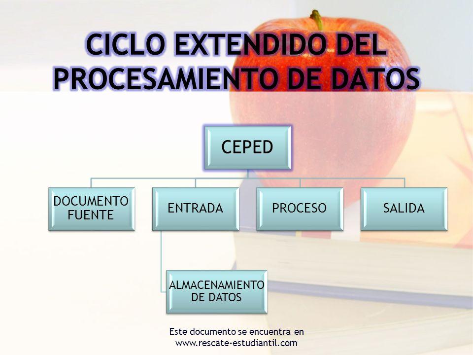CICLO EXTENDIDO DEL PROCESAMIENTO DE DATOS