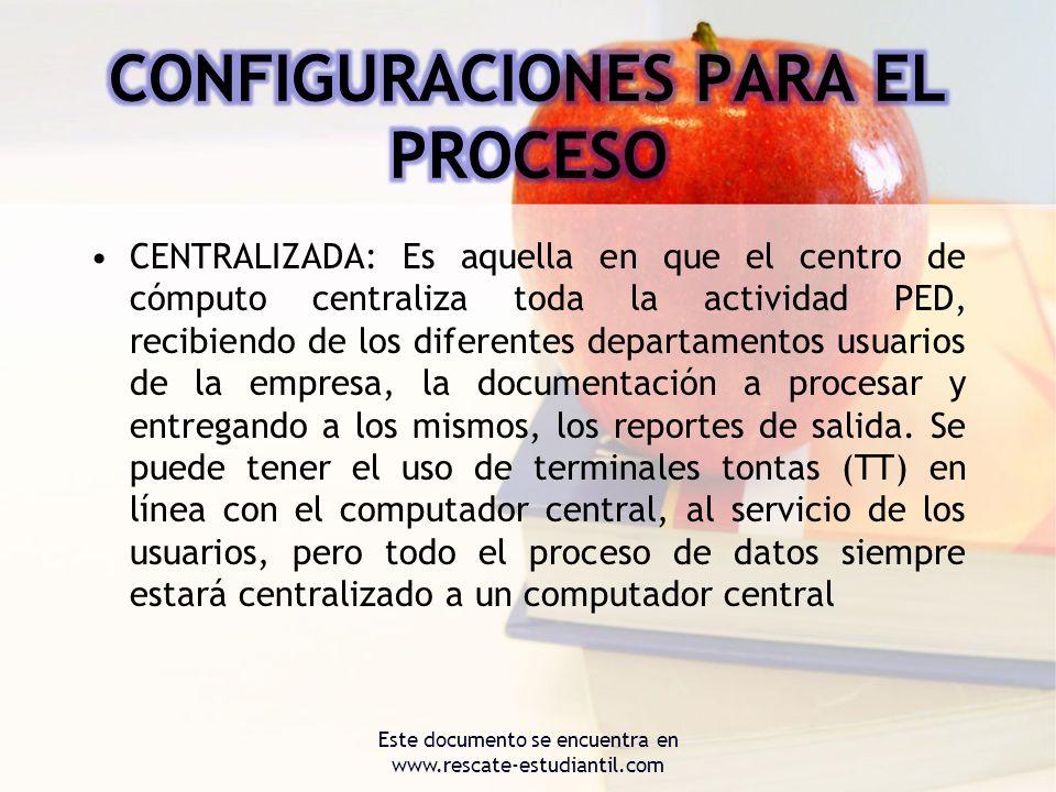 CONFIGURACIONES PARA EL PROCESO