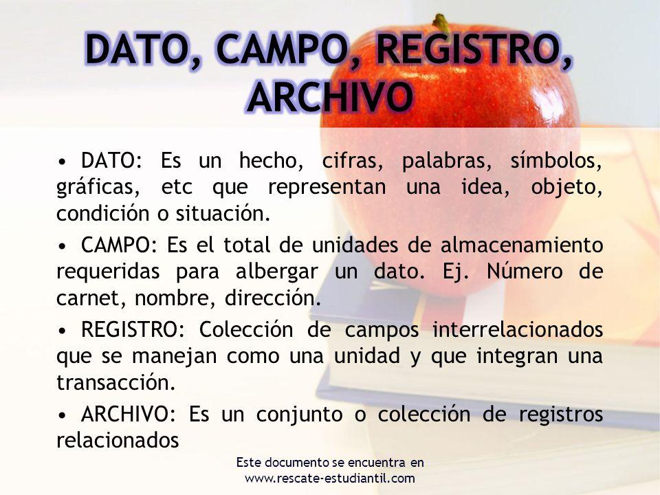 DATO, CAMPO, REGISTRO, ARCHIVO