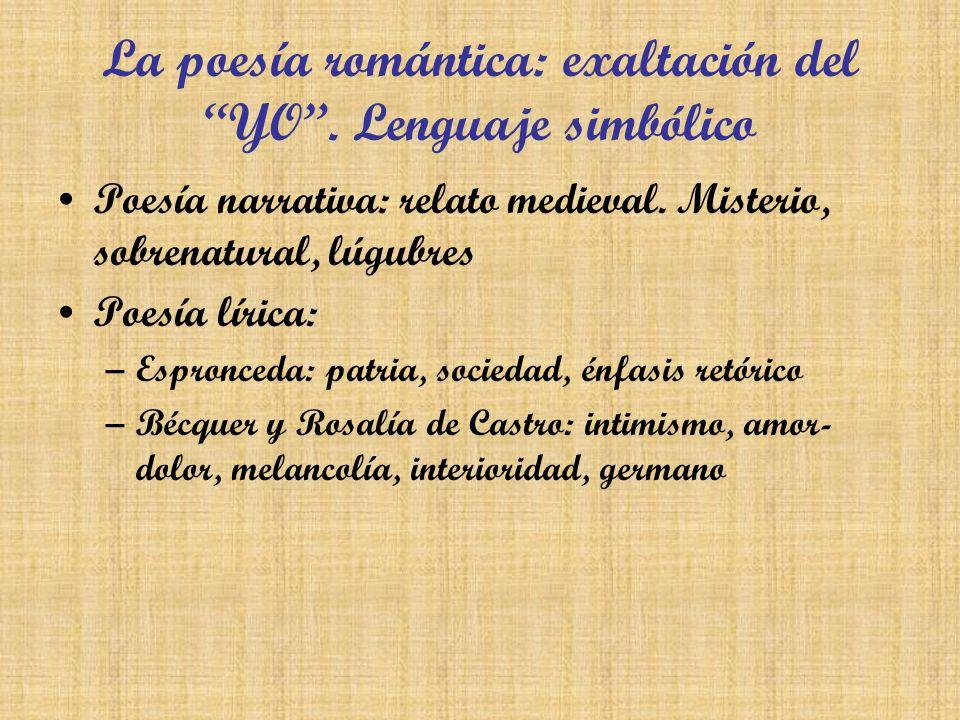 La poesía romántica: exaltación del YO . Lenguaje simbólico