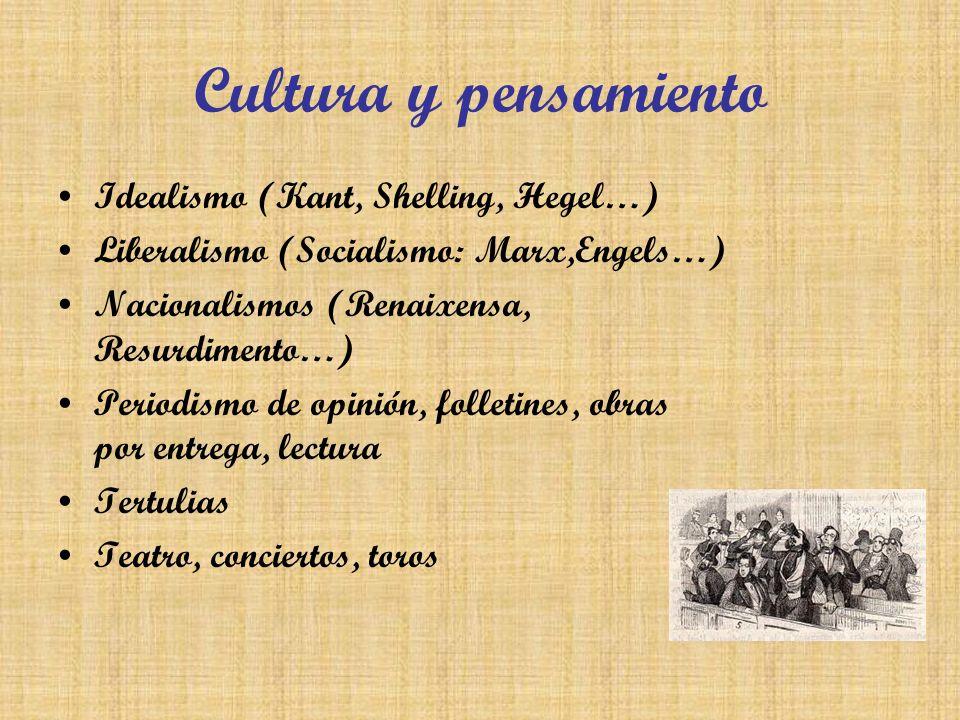 Cultura y pensamiento Idealismo (Kant, Shelling, Hegel…)
