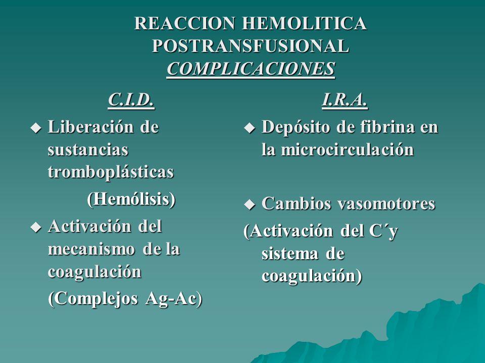 REACCION HEMOLITICA POSTRANSFUSIONAL COMPLICACIONES