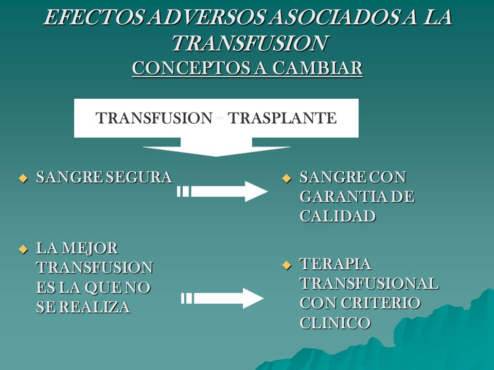EFECTOS ADVERSOS ASOCIADOS A LA TRANSFUSION CONCEPTOS A CAMBIAR