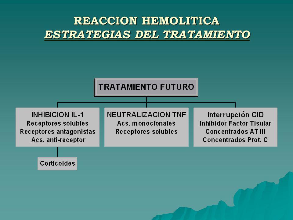 REACCION HEMOLITICA ESTRATEGIAS DEL TRATAMIENTO