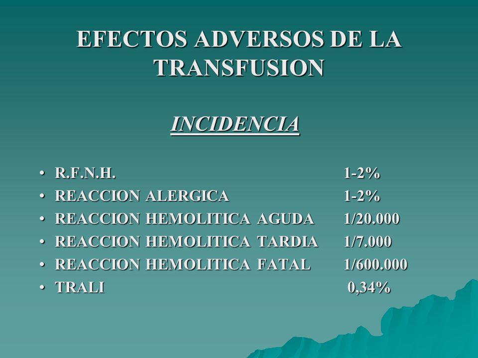 EFECTOS ADVERSOS DE LA TRANSFUSION