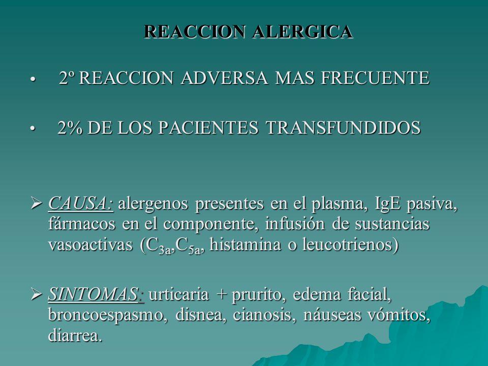 2% DE LOS PACIENTES TRANSFUNDIDOS