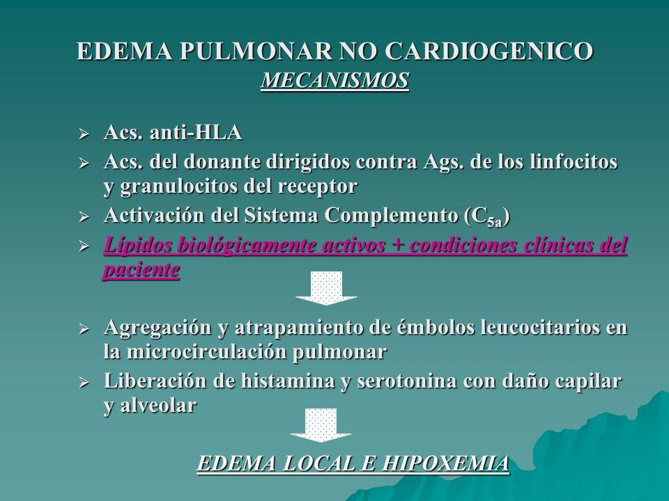 EDEMA PULMONAR NO CARDIOGENICO MECANISMOS