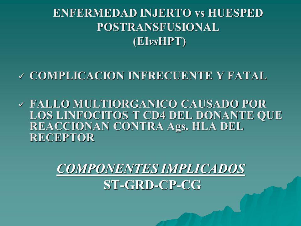 ENFERMEDAD INJERTO vs HUESPED POSTRANSFUSIONAL (EIvsHPT)