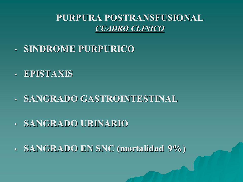 PURPURA POSTRANSFUSIONAL CUADRO CLINICO