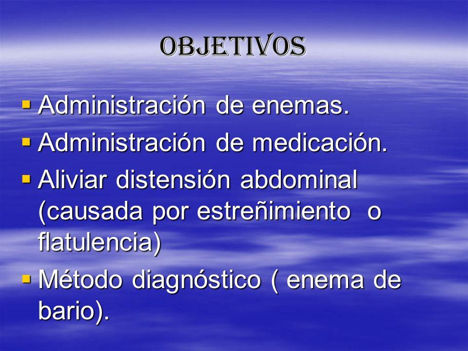 OBJETIVOS Administración de enemas. Administración de medicación.