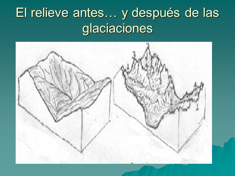 El relieve antes… y después de las glaciaciones