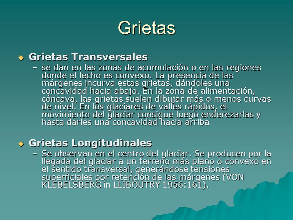 Grietas Grietas Transversales Grietas Longitudinales