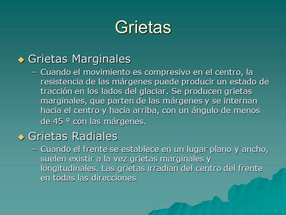Grietas Grietas Marginales Grietas Radiales