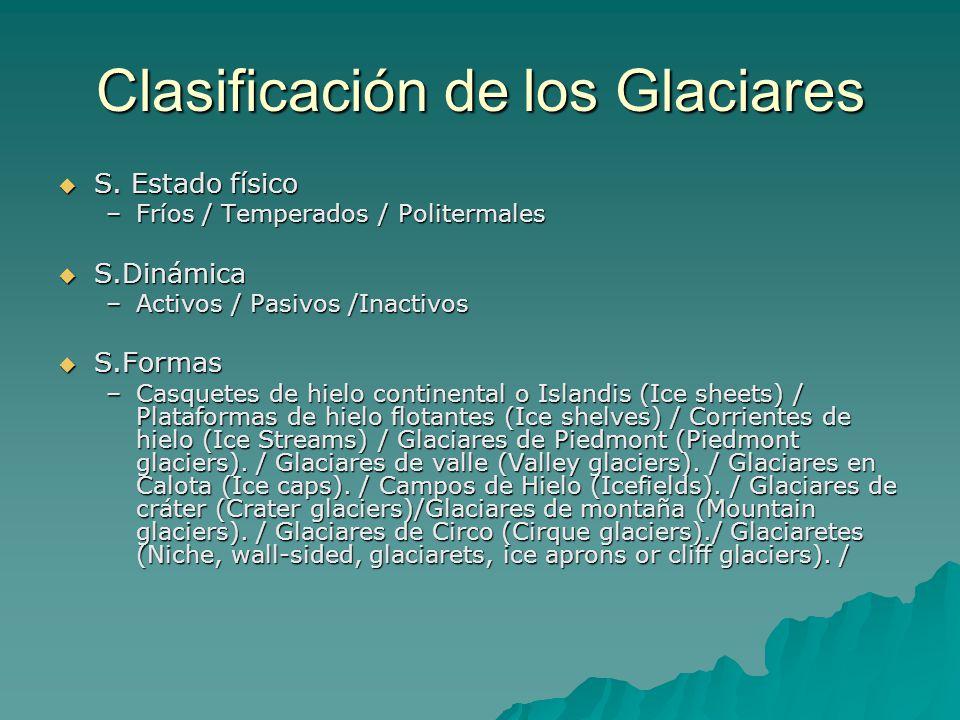 Clasificación de los Glaciares