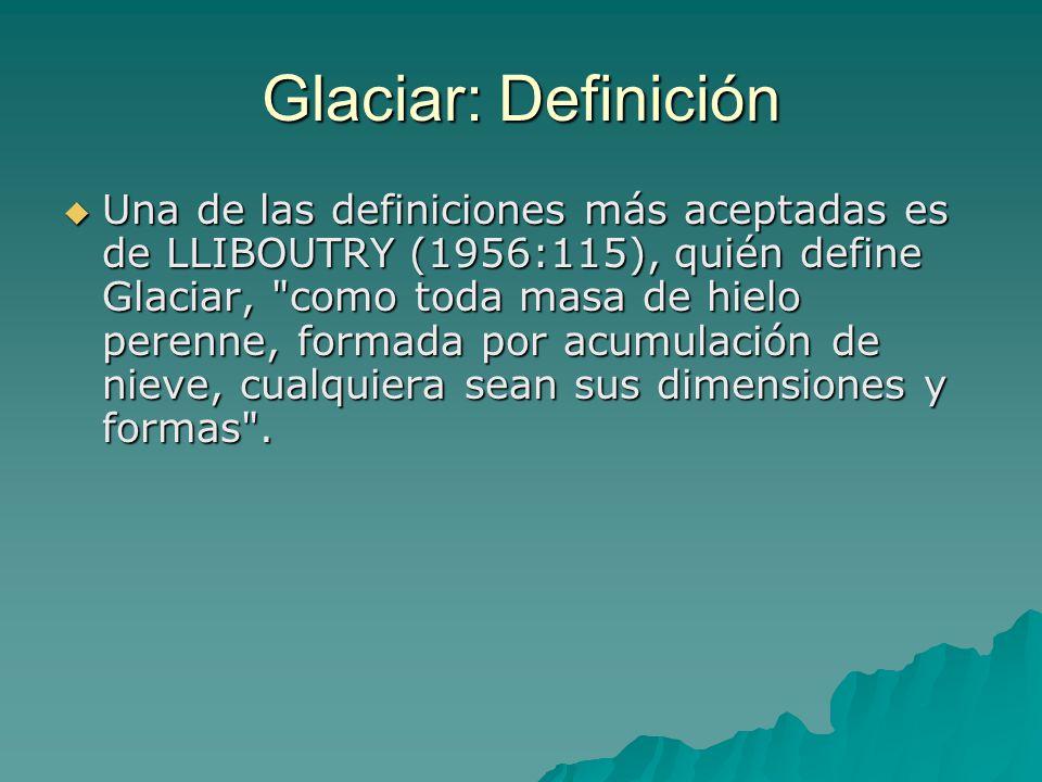 Glaciar: Definición