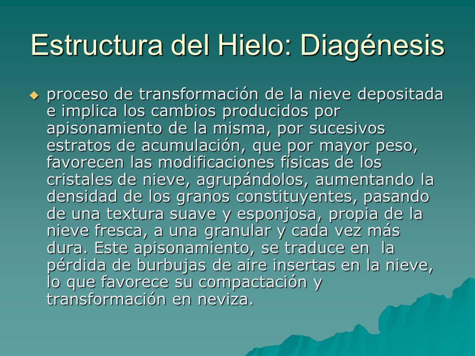 Estructura del Hielo: Diagénesis