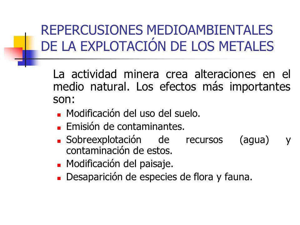 REPERCUSIONES MEDIOAMBIENTALES DE LA EXPLOTACIÓN DE LOS METALES