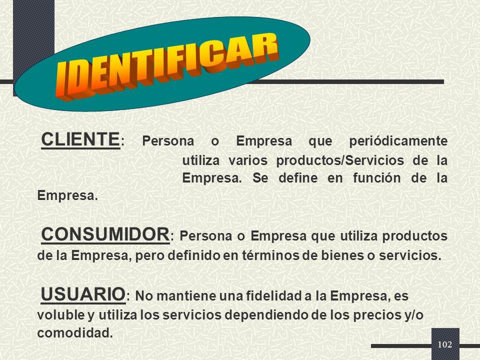IDENTIFICAR CLIENTE: Persona o Empresa que periódicamente utiliza varios productos/Servicios de la Empresa. Se define en función de la Empresa.