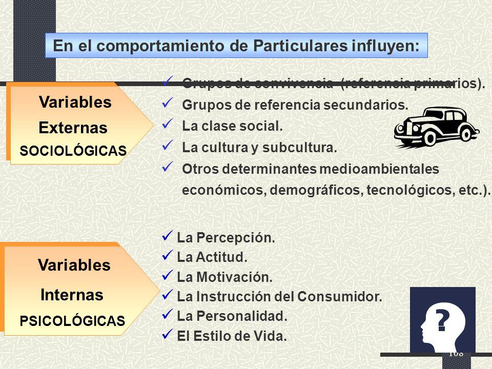 En el comportamiento de Particulares influyen:
