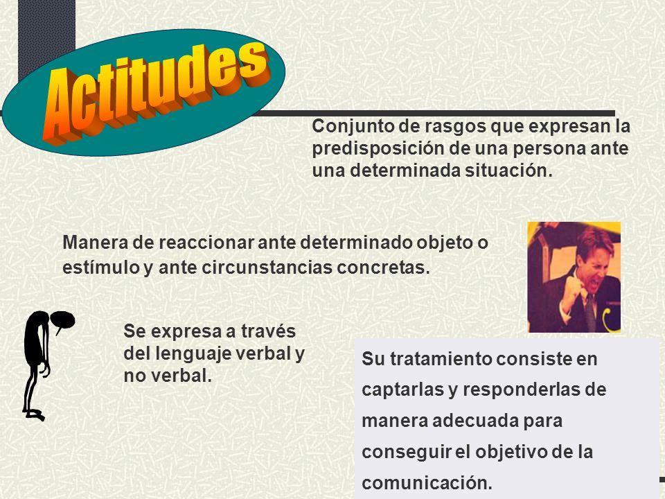 Actitudes Conjunto de rasgos que expresan la predisposición de una persona ante una determinada situación.