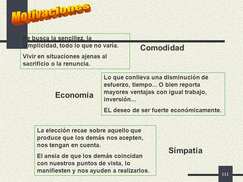 Motivaciones Comodidad Economía Simpatía